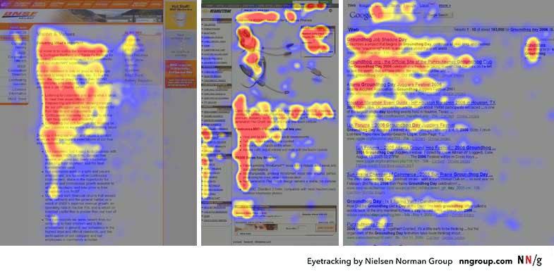 4 Marketing Lessons Taught by Eye-Tracking Studies